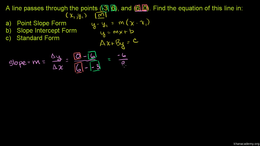 Equation of a line : Point-slope and sta... Volume Equation of a line series by Sal Khan