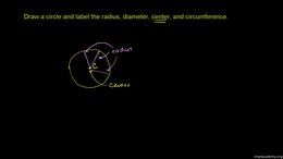 Circles : Parts of a Circle by Sal Khan