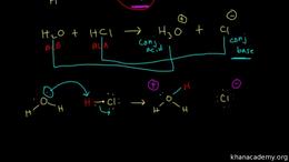 Acid/base : acid base intro and pka deri... Volume Organic Chemistry series by Sal Khan