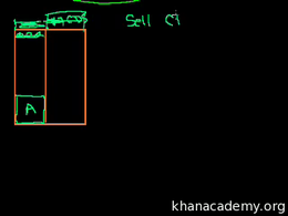 Geithner Plan : Geithner Plan 2.5 Volume Finance and capital markets series by Sal Khan