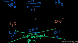 Acids and bases : Conjugate Acids and Ba... Volume Science & Economics series by Sal Khan