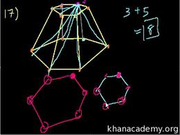 SAT Math : SAT Prep: Test 4 Section 4 Pa... by Sal Khan