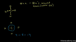 Oxidation and reduction : oxidation stat... Volume Organic Chemistry series by Sal Khan