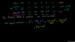 Chi-square probability distribution : Pe... Volume Probability and statistics series by Sal Khan