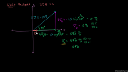 Two-dimensional projectile motion : Unit... Volume Physics series by Sal Khan
