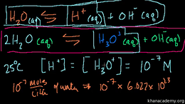Reaction rates : Introduction to pH, pOH... Volume Science & Economics series by Sal Khan
