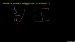 Understanding fractions : Numerator and ... Volume Arithmetic and Pre-Algebra series by Sal Khan