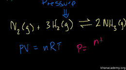 Reaction rates : Le Chatelier's Principl... Volume Science & Economics series by Sal Khan