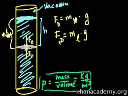 Fluids : Fluids (part 3) Volume Science & Economics series by Sal Khan