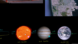 Scale of the small and large : Scale of ... Volume Cosmology and Astronomy series by Sal Khan