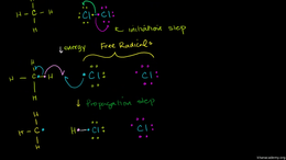 Free radical reaction : Free Radical Rea... Volume Organic Chemistry series by Sal Khan