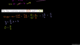 Equation of a line : Linear Equations in... Volume Equation of a line series by Sal Khan