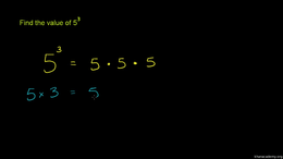 The world of exponents : Understanding E... Volume Arithmetic and Pre-Algebra series by Sal Khan