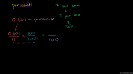 Intro to percentages : Converting decima... Volume Arithmetic and Pre-Algebra series by Sal Khan