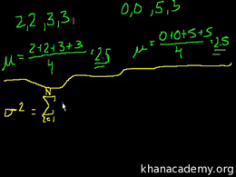 Sal's old statistics videos : Statistics... Volume Probability and statistics series by Sal Khan