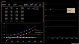 Average costs (ATC, MC) and marginal rev... Volume Microeconomics series by Sal Khan