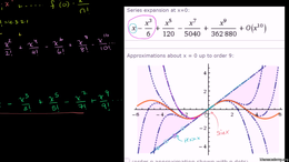 Maclaurin and Taylor series : Visualizin... Volume Calculus series by Sal Khan