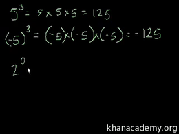 The world of exponents : Level 1 Exponen... Volume Arithmetic and Pre-Algebra series by Sal Khan