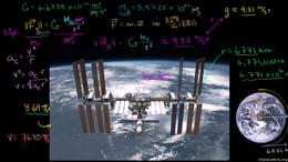 Newton's law of gravitation : Space Stat... Volume Physics series by Sal Khan