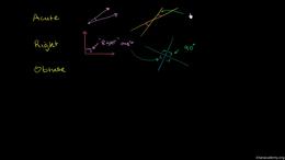 Angle basics and measurement : Acute Rig... Volume Geometry series by Sal Khan