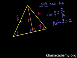 Trigonometric identities : Proof: Law of... Volume Trigonometry and precalculus series by Sal Khan