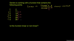 Analyzing functions : Recognizing Linear... Volume Trigonometry and precalculus series by Sal Khan