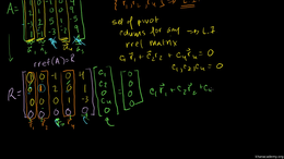 Null space and column space : Showing re... Volume Linear Algebra series by Sal Khan