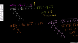 Radical radicals : Square Roots and Real... Volume Arithmetic and Pre-Algebra series by Sal Khan