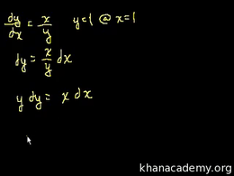 Intro to differential equations : Simple... Volume Differential Equations series by Sal Khan