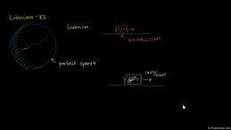 Slow sock on Lubricon VI : Slow Sock on ... Volume Physics series by Sal Khan