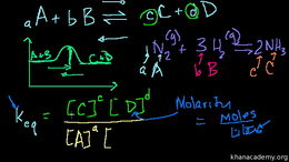 Reaction rates : Reactions in Equilibriu... Volume Science & Economics series by Sal Khan