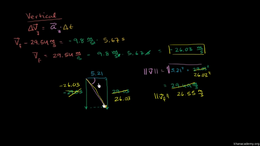 Two-dimensional projectile motion : Corr... Volume Physics series by Sal Khan