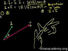 Electricity and magnetism : Dot vs. Cros... Volume Science & Economics series by Sal Khan