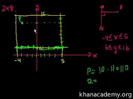 Problem Solving : GMAT Math 54 Volume Test Prep series by Sal Khan