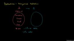 Deflation : Deflation Volume Finance and capital markets series by Sal Khan