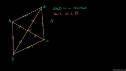 Quadrilaterals : Proof - Rhombus Diagona... Volume Quadrilaterals series by Sal Khan