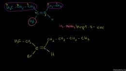 Naming alkenes : Entgegen-Zusammen Namin... Volume Organic Chemistry series by Sal Khan