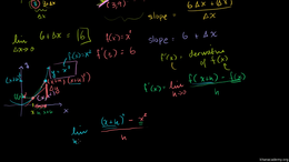Introduction to derivatives : Calculus: ... Volume Calculus series by Sal Khan