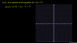 Duplicate Videos : Ordered pair solution... by Sal Khan