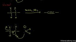 Naming and preparing alkynes : preparati... Volume Organic Chemistry series by Sal Khan