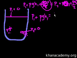 Fluids : Fluids (part 11) Volume Science & Economics series by Sal Khan