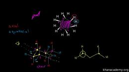 Conformations of alkanes and cycloalkane... Volume Organic Chemistry series by Sal Khan