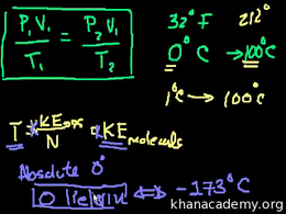 Thermodynamics : Thermodynamics (part 3) Volume Science & Economics series by Sal Khan