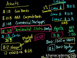 2008 Bank bailout : Bailout 5: Paying of... Volume Finance and capital markets series by Sal Khan