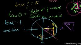 Inverse trig functions : Inverse Trig Fu... Volume Basic trigonometric ratios series by Sal Khan