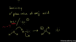 SN1/SN2/E1/E2 : nucleophilicity and basi... Volume Organic Chemistry series by Sal Khan