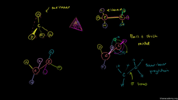 Conformations : Newman Projections Volume Organic Chemistry series by Sal Khan
