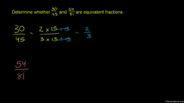 Equivalent fractions and simplified form... Volume Arithmetic and Pre-Algebra series by Sal Khan