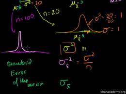 Sampling distribution : Standard Error o... Volume Probability and statistics series by Sal Khan