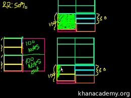 Banking and Money : Banking 12: Treasuri... Volume Finance and capital markets series by Sal Khan